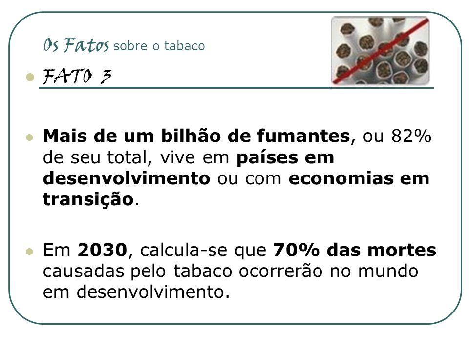 FATO 3 Os Fatos sobre o tabaco