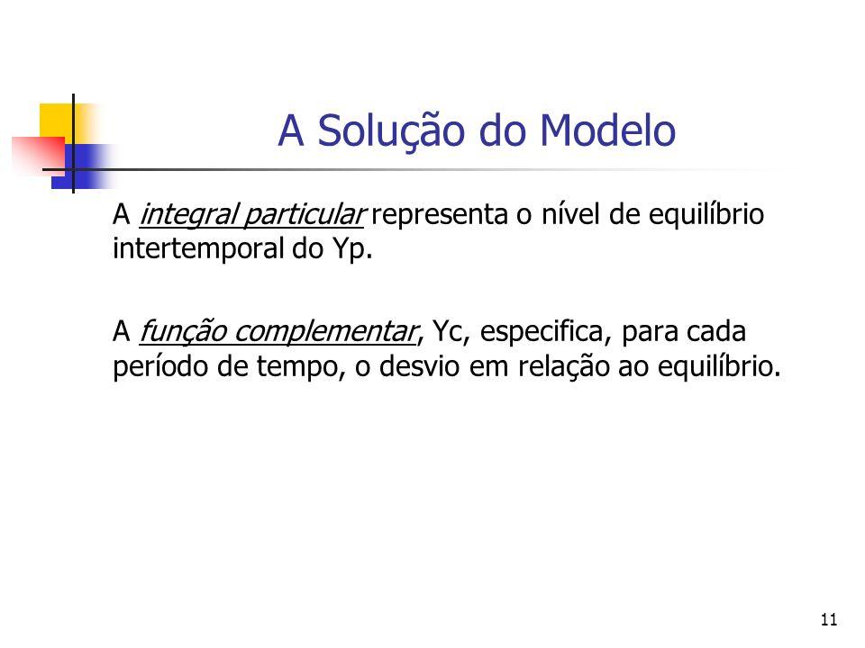 A Solução do Modelo A integral particular representa o nível de equilíbrio intertemporal do Yp.