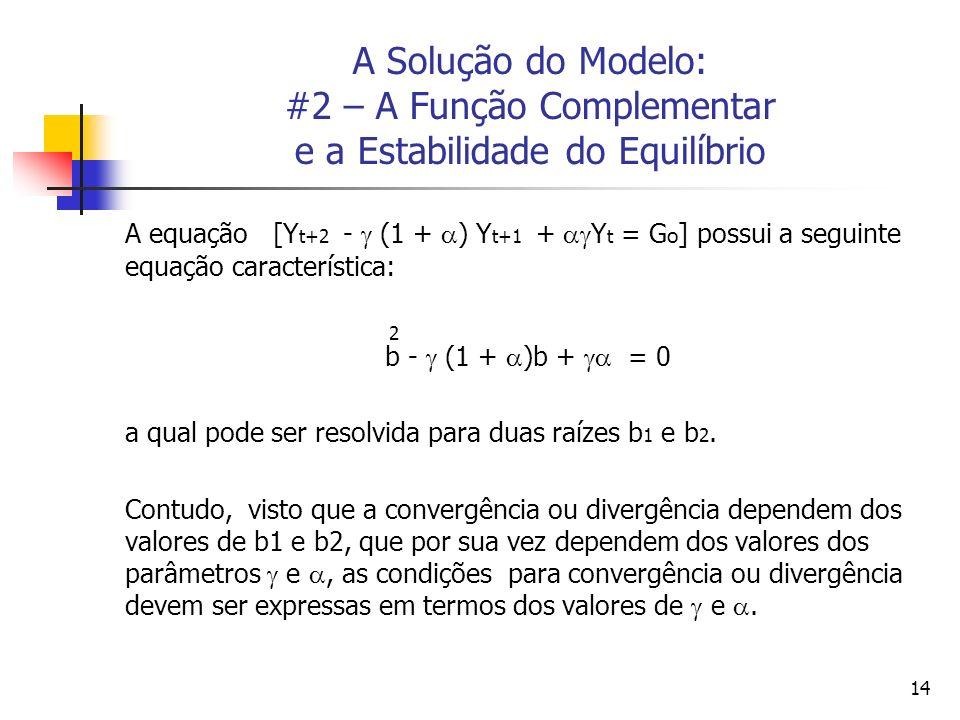 A Solução do Modelo: #2 – A Função Complementar e a Estabilidade do Equilíbrio