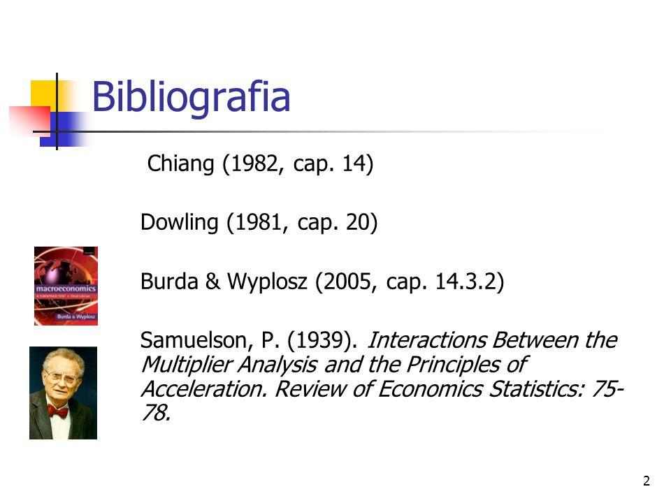 Bibliografia Chiang (1982, cap. 14) Dowling (1981, cap. 20)
