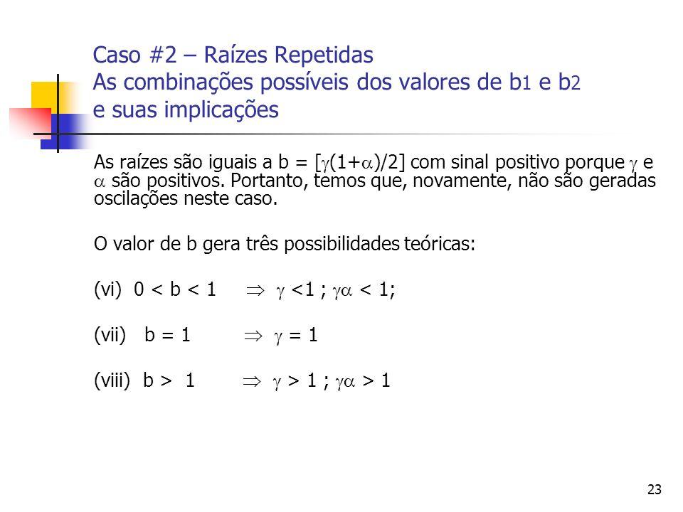 Caso #2 – Raízes Repetidas As combinações possíveis dos valores de b1 e b2 e suas implicações