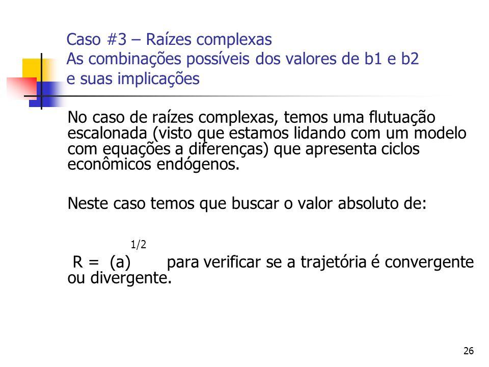 Caso #3 – Raízes complexas As combinações possíveis dos valores de b1 e b2 e suas implicações