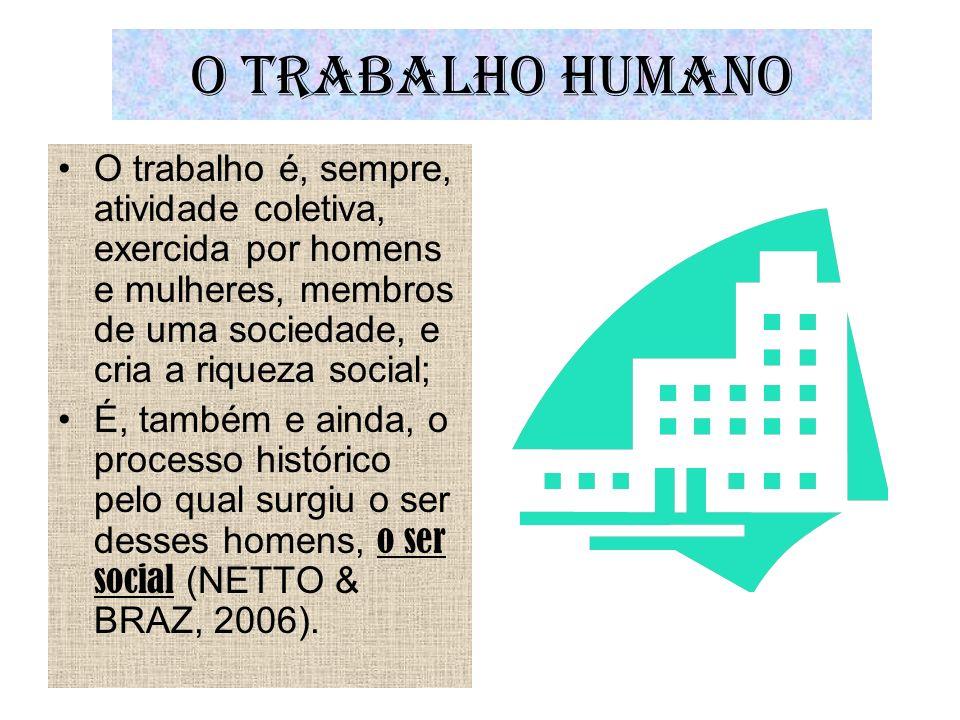 O TRABALHO HUMANO O trabalho é, sempre, atividade coletiva, exercida por homens e mulheres, membros de uma sociedade, e cria a riqueza social;