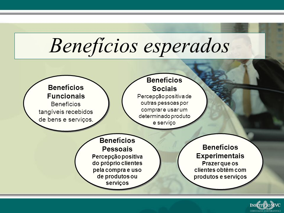 Benefícios esperados Benefícios Sociais Benefícios Funcionais