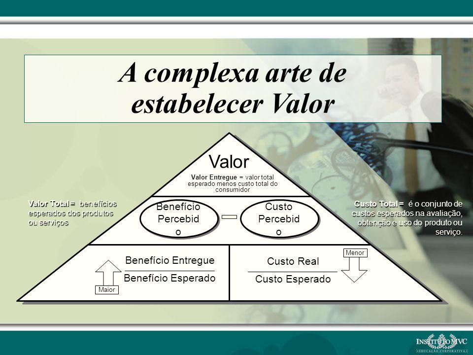 A complexa arte de estabelecer Valor