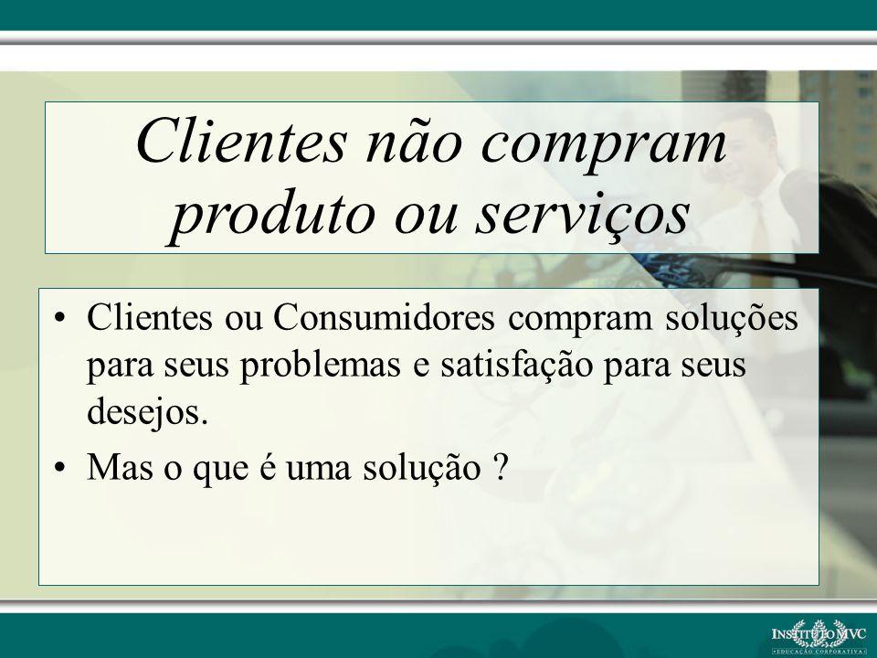 Clientes não compram produto ou serviços