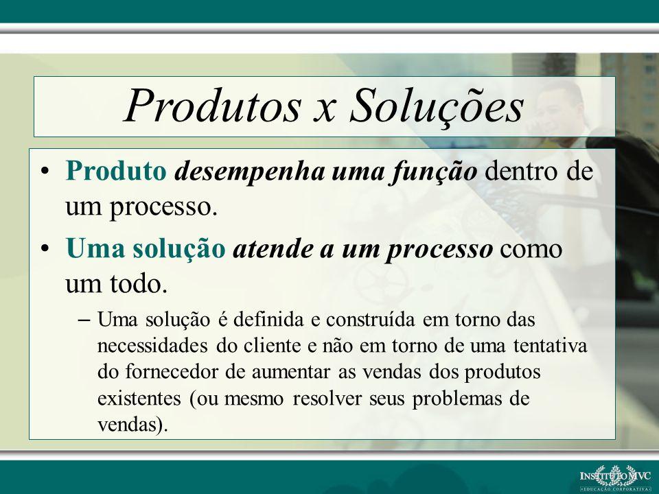 Produtos x Soluções Produto desempenha uma função dentro de um processo. Uma solução atende a um processo como um todo.