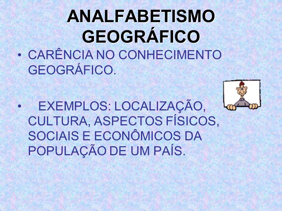 ANALFABETISMO GEOGRÁFICO