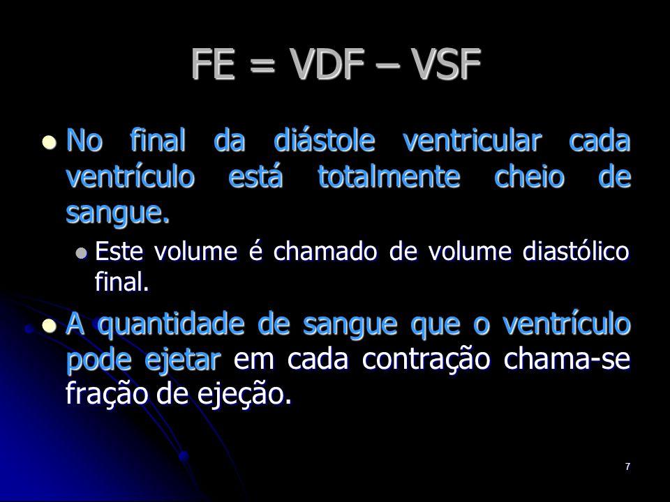 FE = VDF – VSF No final da diástole ventricular cada ventrículo está totalmente cheio de sangue. Este volume é chamado de volume diastólico final.
