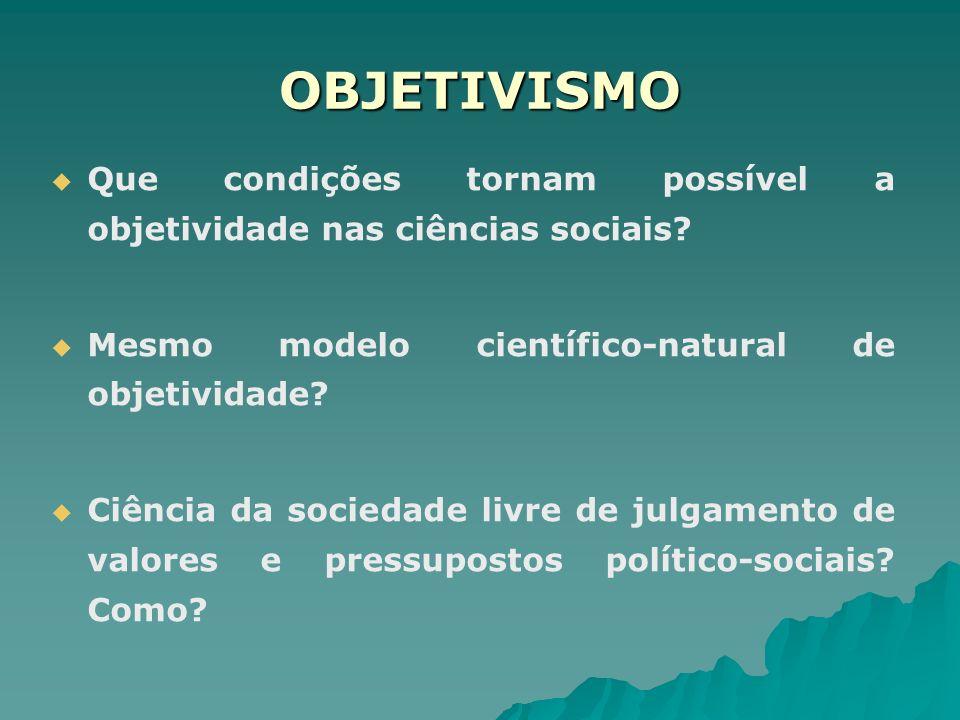 OBJETIVISMO Que condições tornam possível a objetividade nas ciências sociais Mesmo modelo científico-natural de objetividade