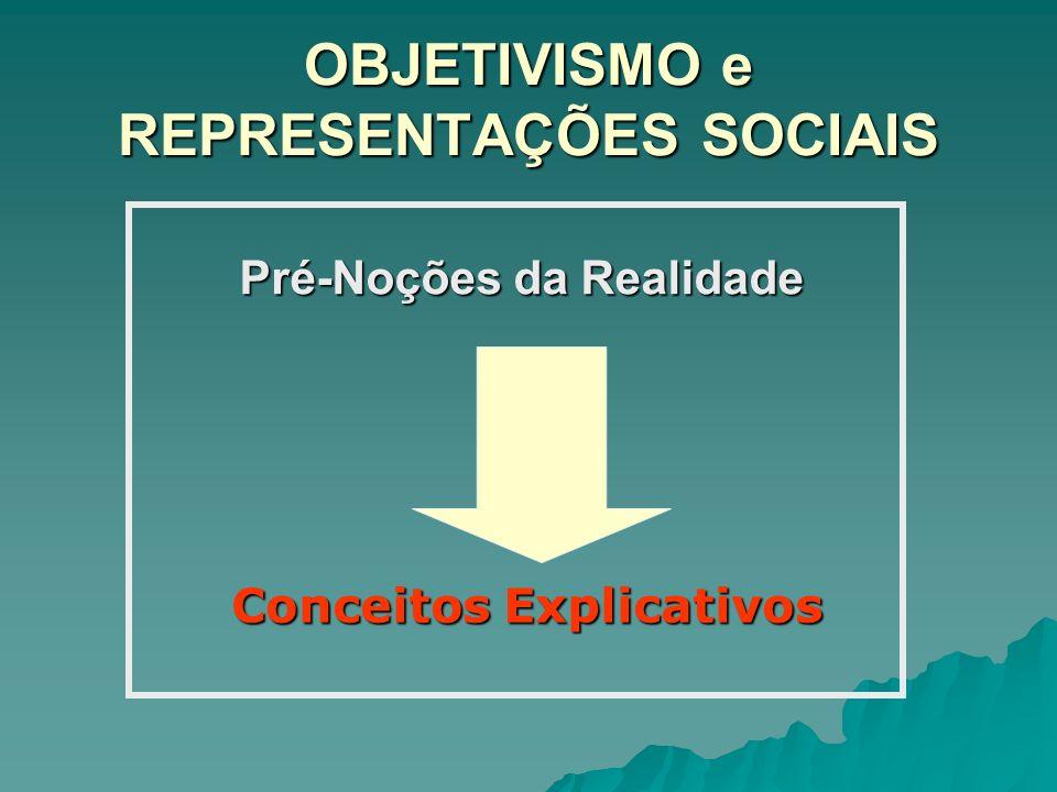 OBJETIVISMO e REPRESENTAÇÕES SOCIAIS