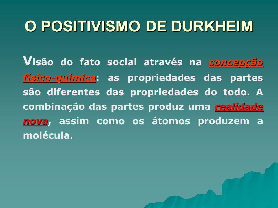 O POSITIVISMO DE DURKHEIM