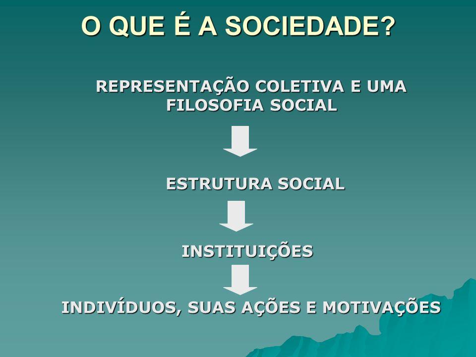 O QUE É A SOCIEDADE REPRESENTAÇÃO COLETIVA E UMA FILOSOFIA SOCIAL