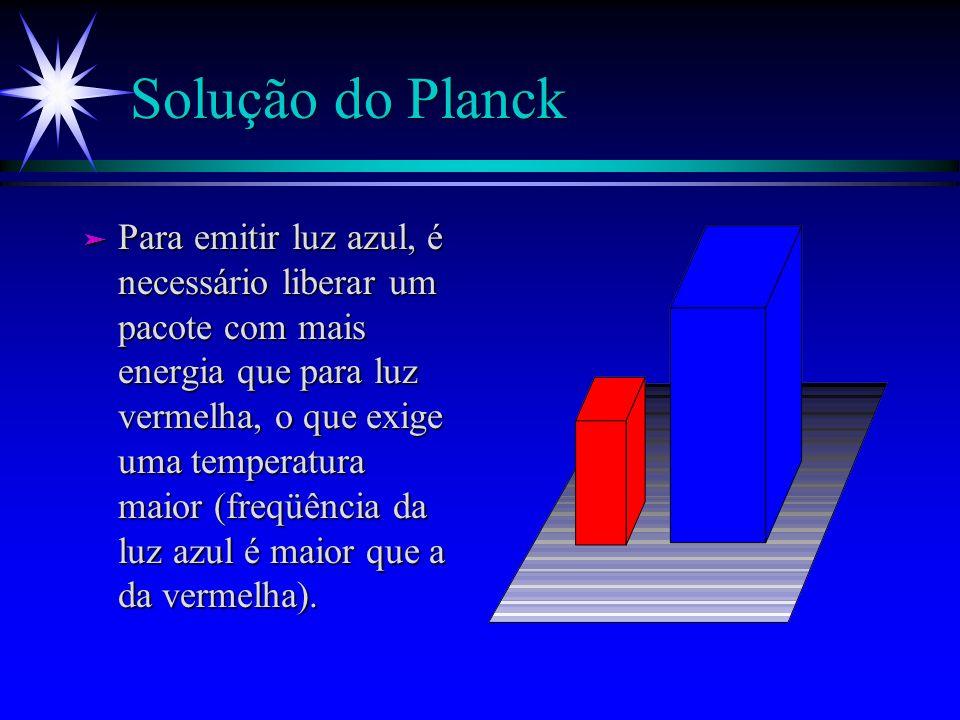 Solução do Planck