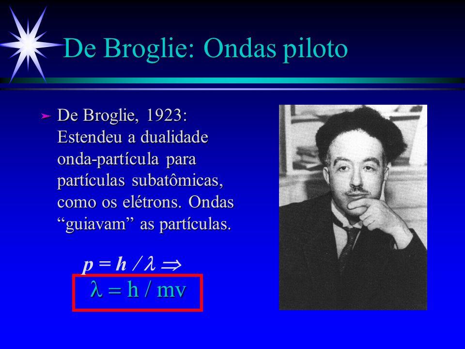 De Broglie: Ondas piloto
