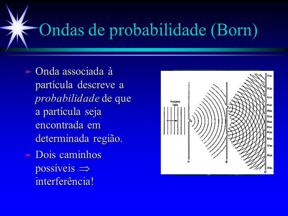 Ondas de probabilidade (Born)