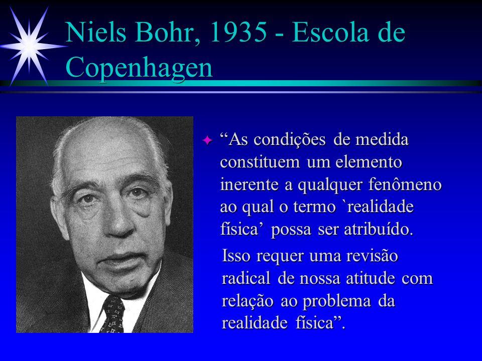 Niels Bohr, 1935 - Escola de Copenhagen