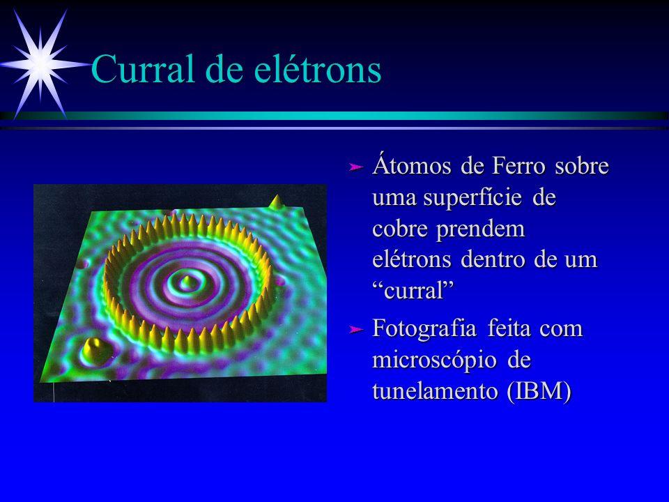 Curral de elétrons Átomos de Ferro sobre uma superfície de cobre prendem elétrons dentro de um curral
