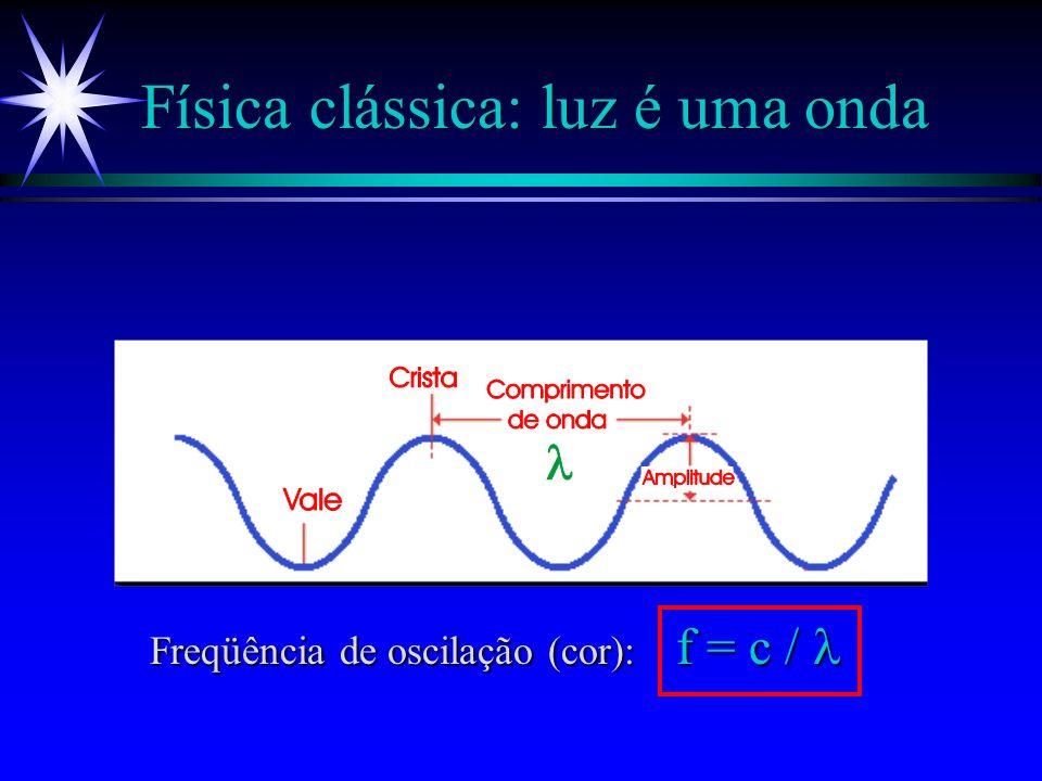 Física clássica: luz é uma onda