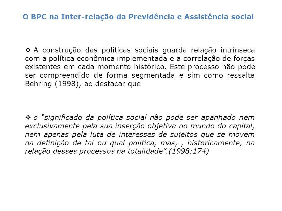 O BPC na Inter-relação da Previdência e Assistência social