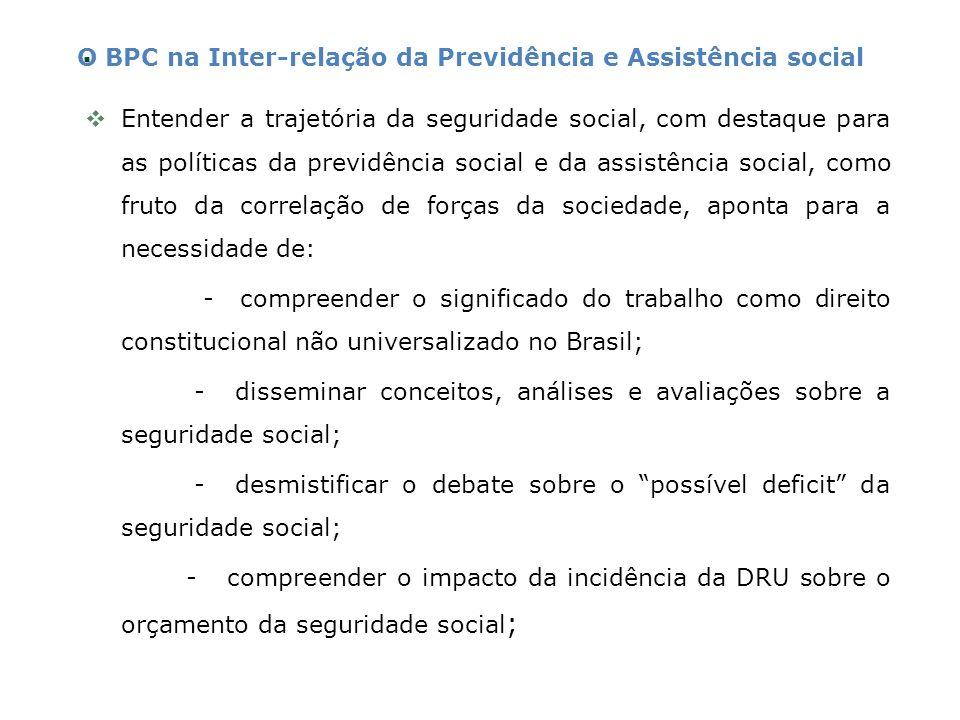 . O BPC na Inter-relação da Previdência e Assistência social