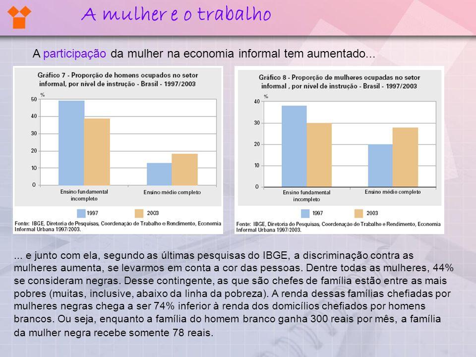 A mulher e o trabalho A participação da mulher na economia informal tem aumentado...