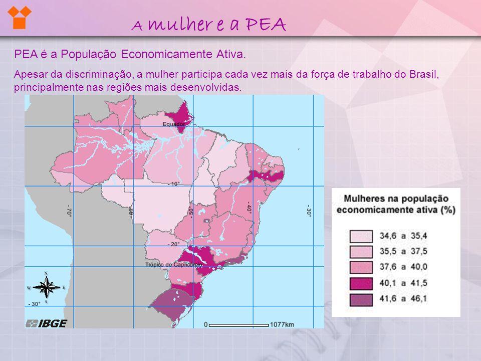 A mulher e a PEA PEA é a População Economicamente Ativa.