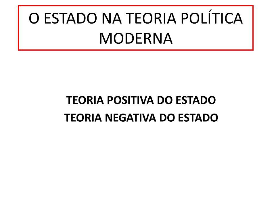 O ESTADO NA TEORIA POLÍTICA MODERNA