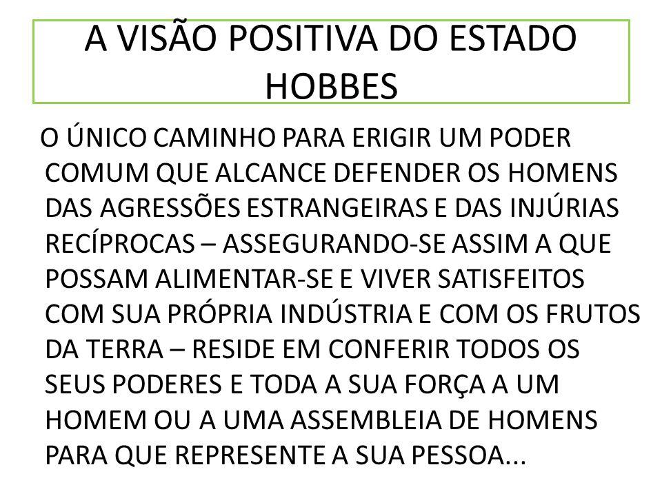 A VISÃO POSITIVA DO ESTADO HOBBES