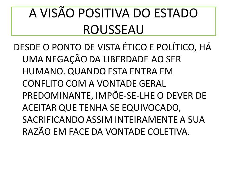 A VISÃO POSITIVA DO ESTADO ROUSSEAU