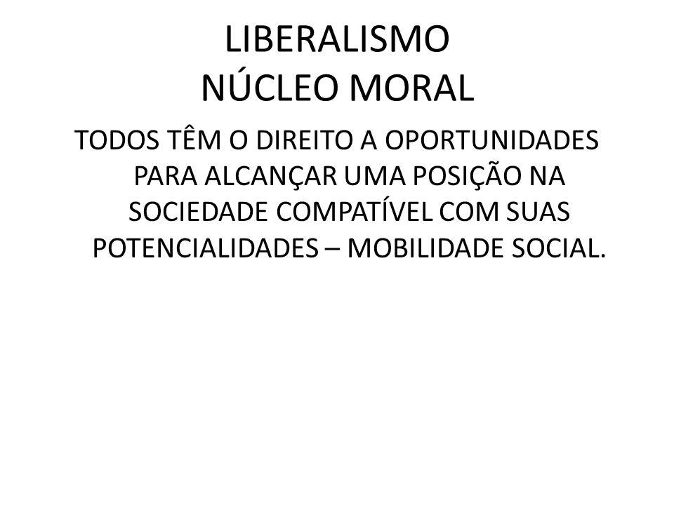 LIBERALISMO NÚCLEO MORAL