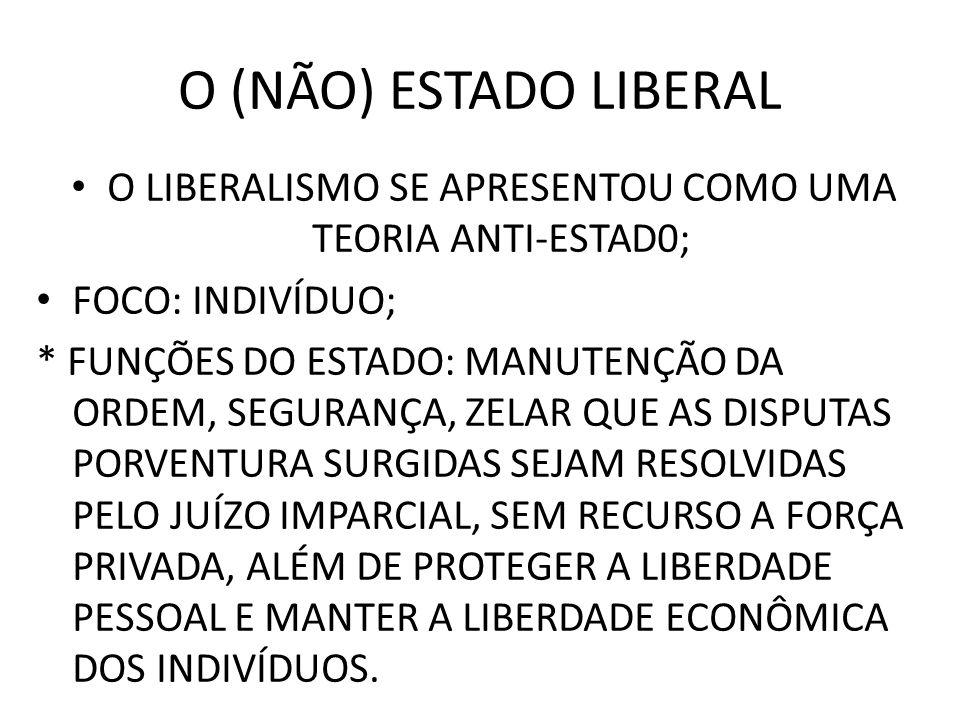 O LIBERALISMO SE APRESENTOU COMO UMA TEORIA ANTI-ESTAD0;