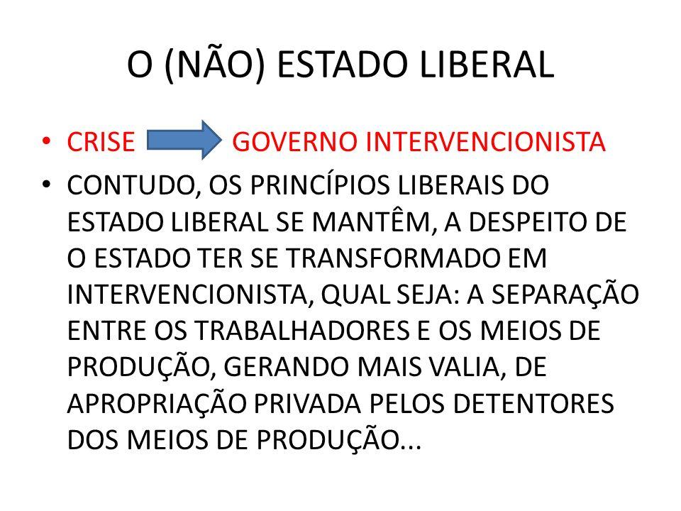 O (NÃO) ESTADO LIBERAL CRISE GOVERNO INTERVENCIONISTA