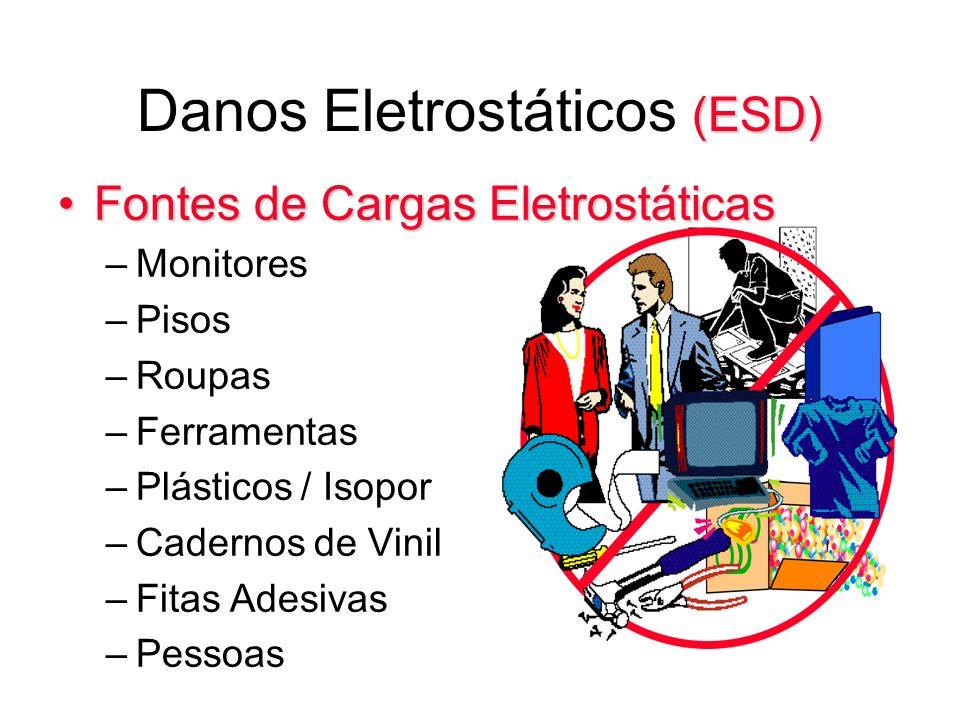 Danos Eletrostáticos (ESD)