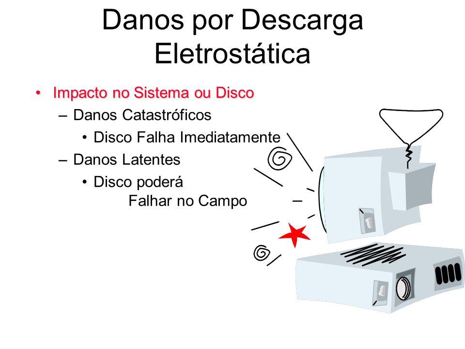 Danos por Descarga Eletrostática