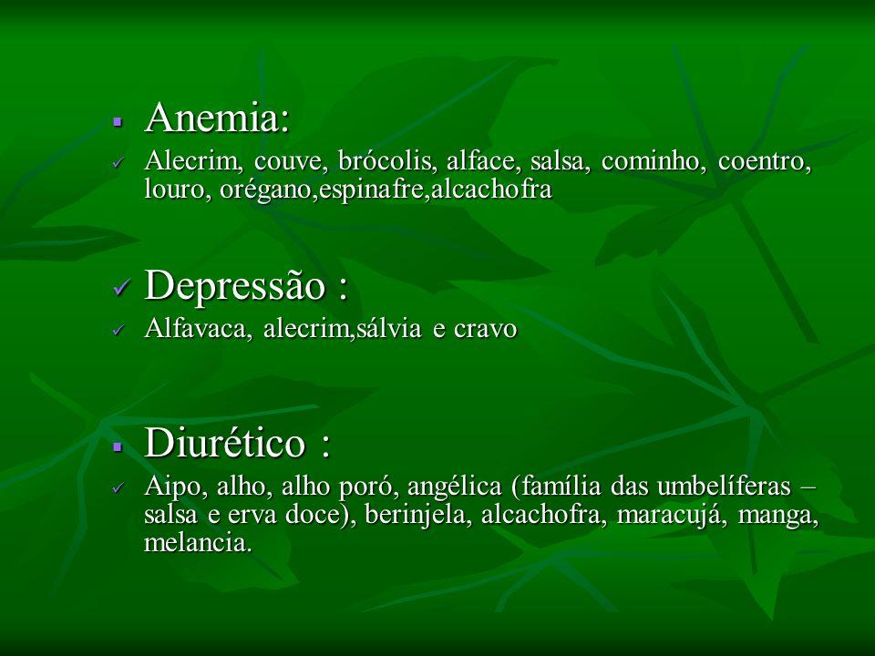 Anemia: Depressão : Diurético :