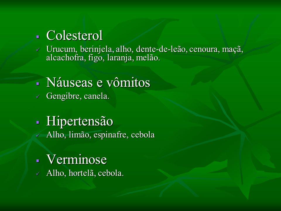Colesterol Náuseas e vômitos Hipertensão Verminose