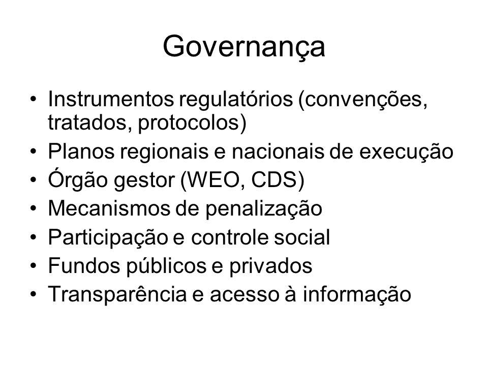 Governança Instrumentos regulatórios (convenções, tratados, protocolos) Planos regionais e nacionais de execução.