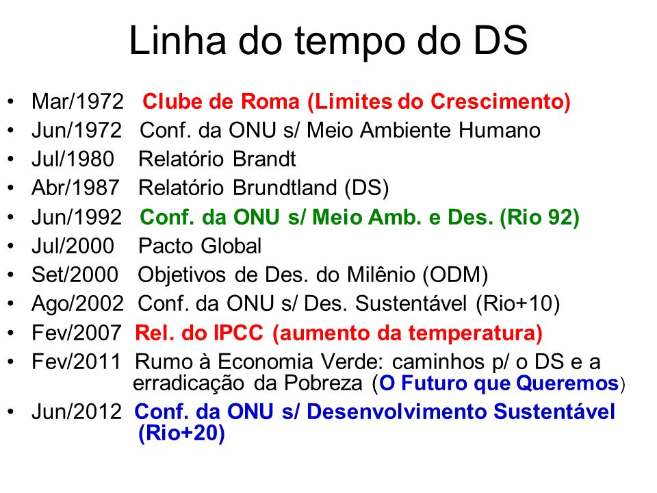 Linha do tempo do DS Mar/1972 Clube de Roma (Limites do Crescimento)