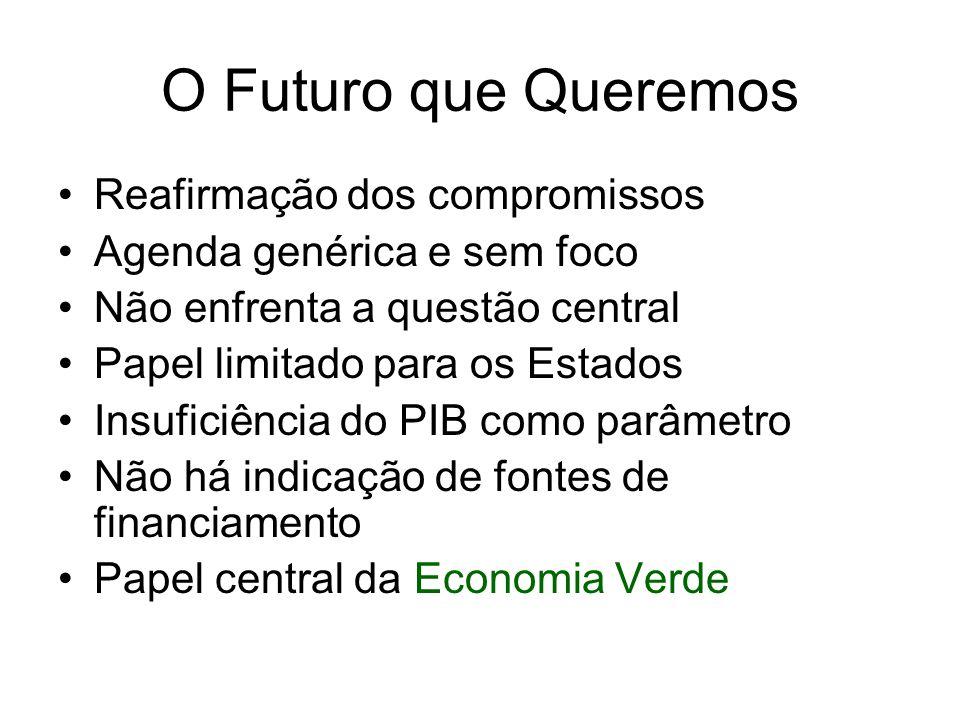 O Futuro que Queremos Reafirmação dos compromissos