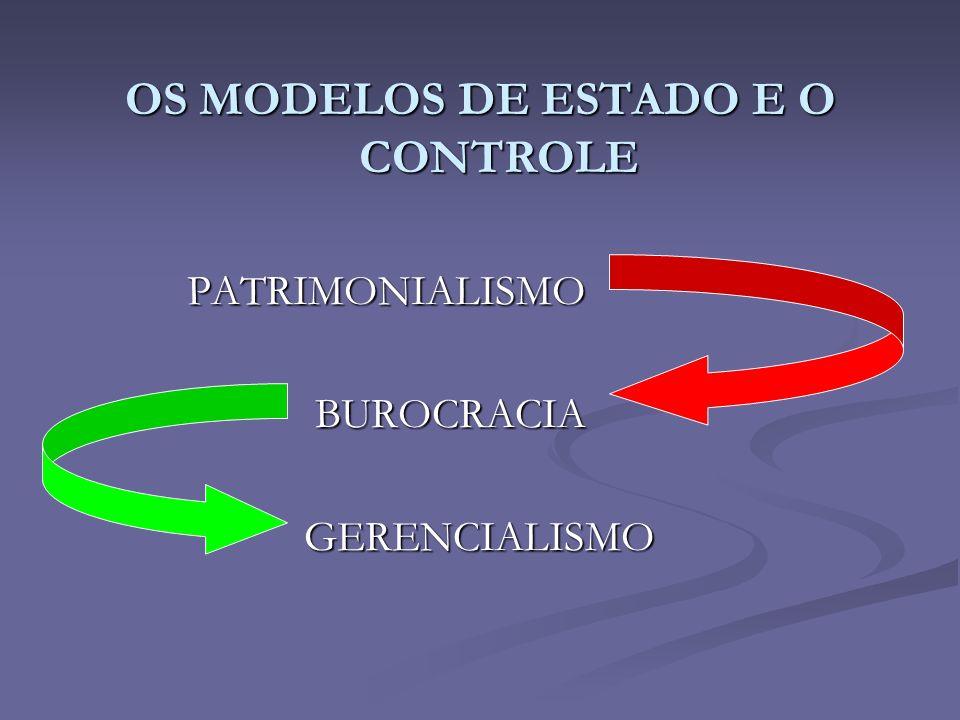 OS MODELOS DE ESTADO E O CONTROLE