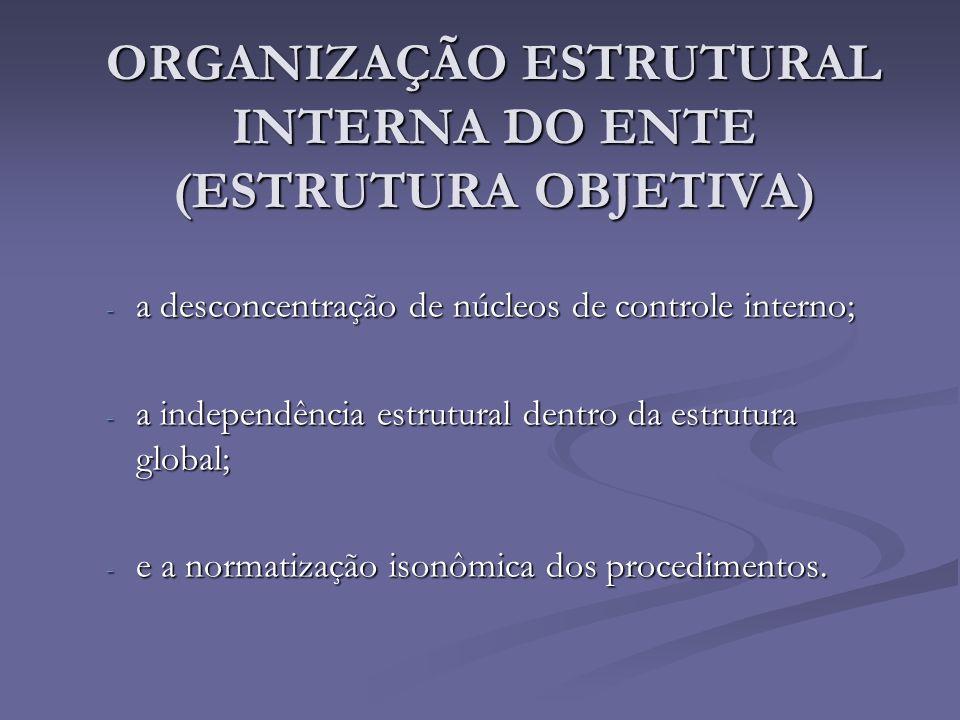 ORGANIZAÇÃO ESTRUTURAL INTERNA DO ENTE (ESTRUTURA OBJETIVA)