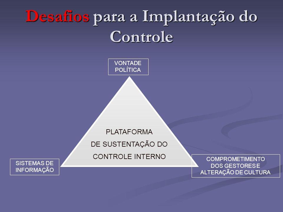 Desafios para a Implantação do Controle