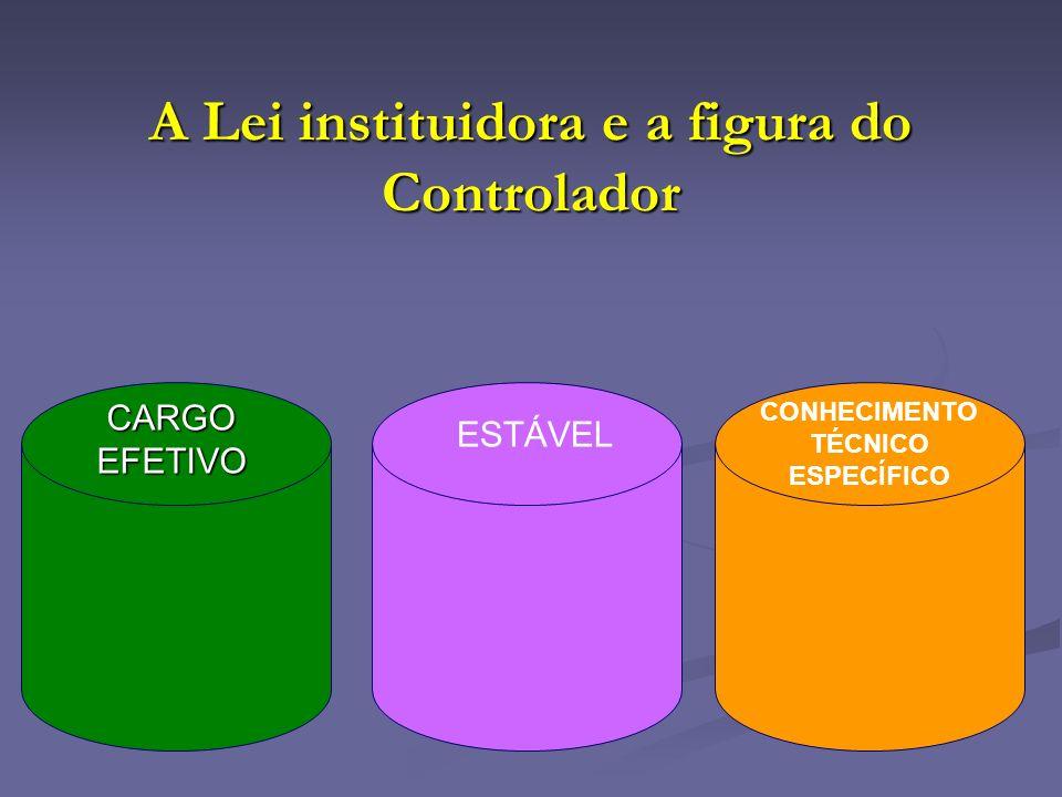 A Lei instituidora e a figura do Controlador