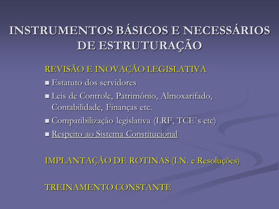 INSTRUMENTOS BÁSICOS E NECESSÁRIOS DE ESTRUTURAÇÃO