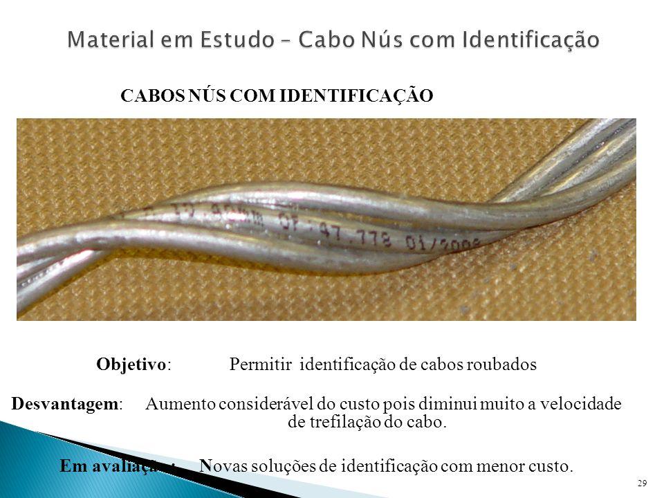 Material em Estudo – Cabo Nús com Identificação