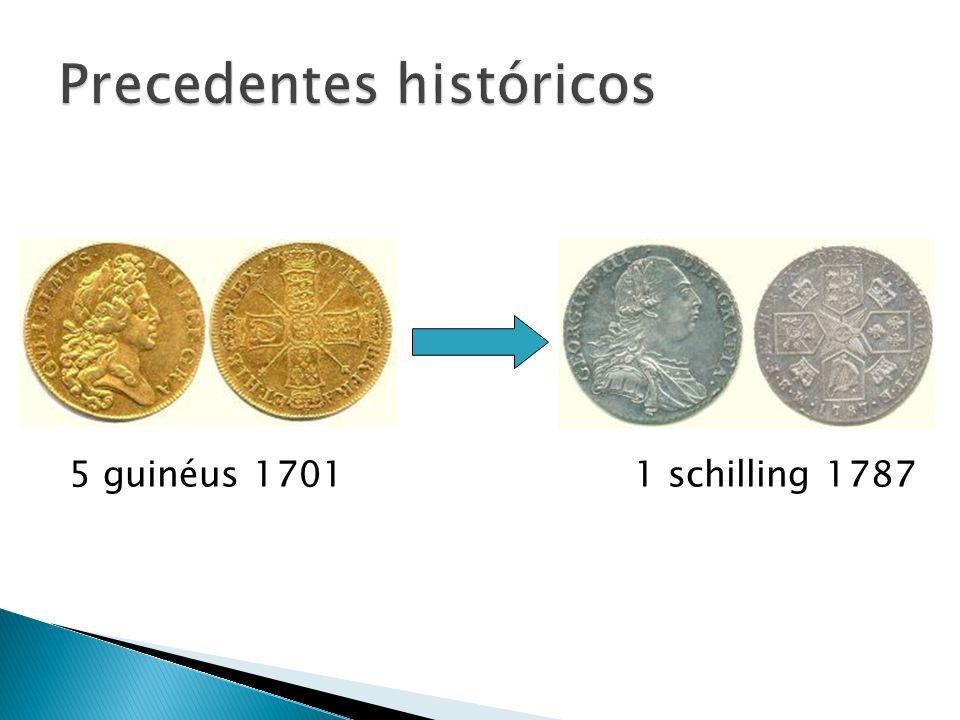 Precedentes históricos