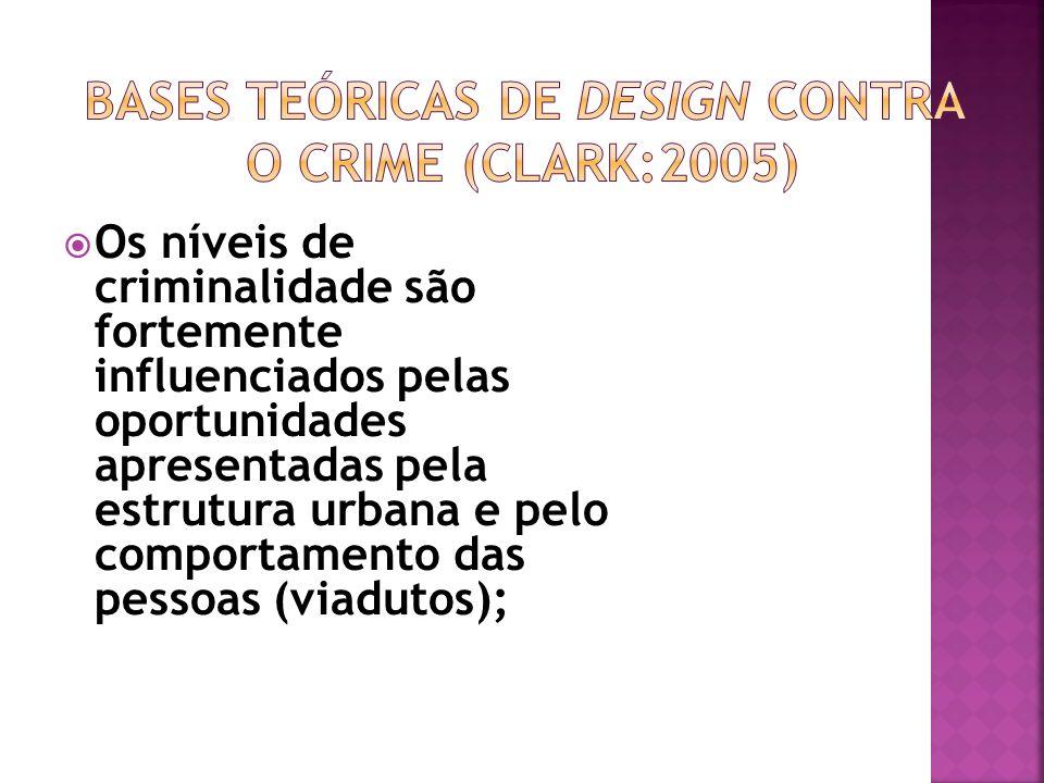 Bases teóricas de Design contra o Crime (Clark:2005)