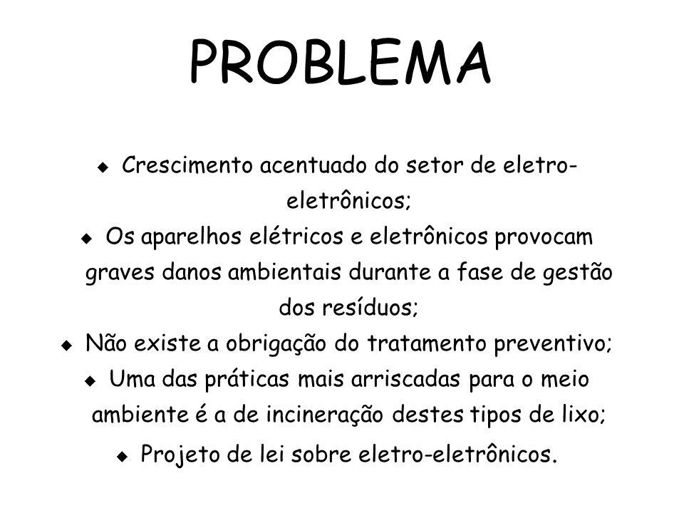 PROBLEMA Crescimento acentuado do setor de eletro-eletrônicos;