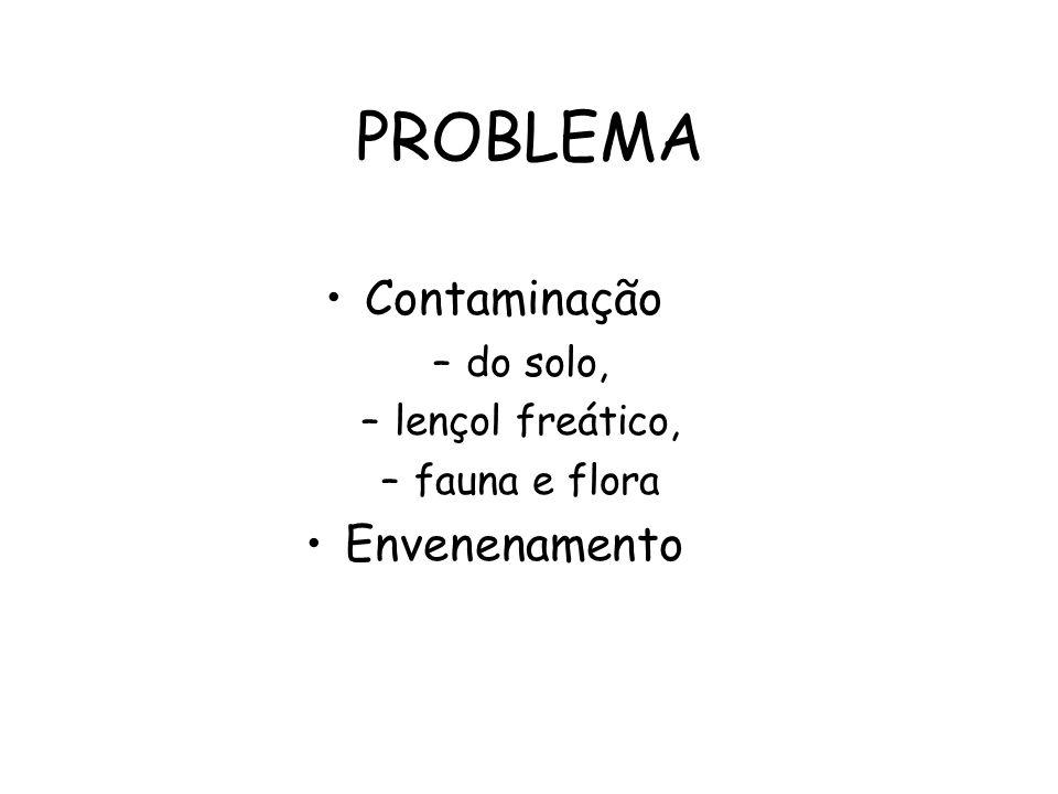 PROBLEMA Contaminação Envenenamento do solo, lençol freático,